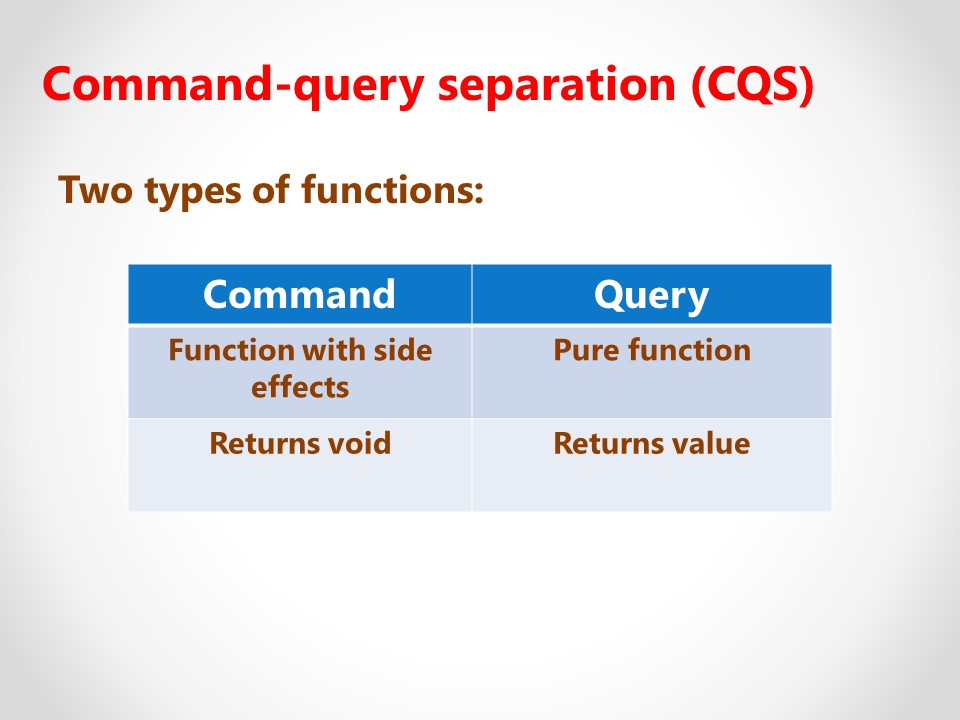 Command-query separation CQS