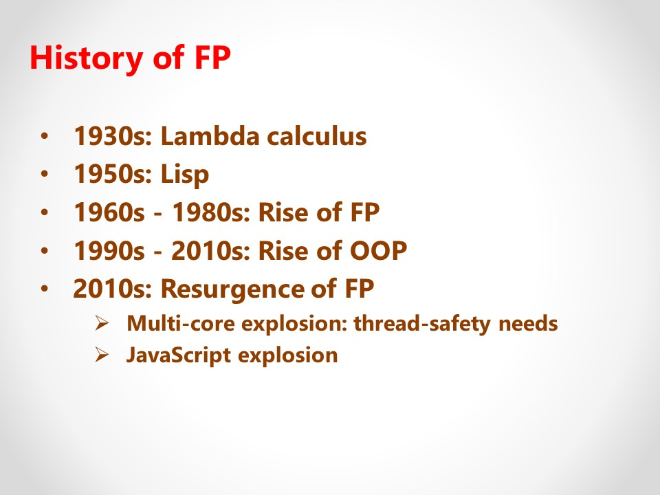 History of FP